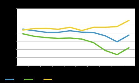 graph 1 - Copy